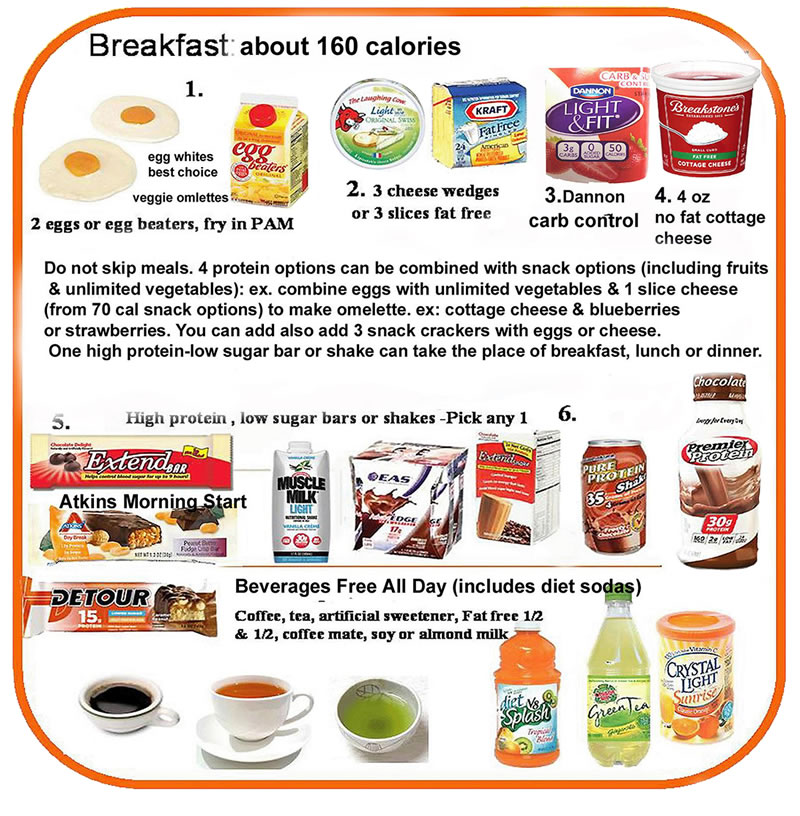 HCG Diet Breakfast Choices
