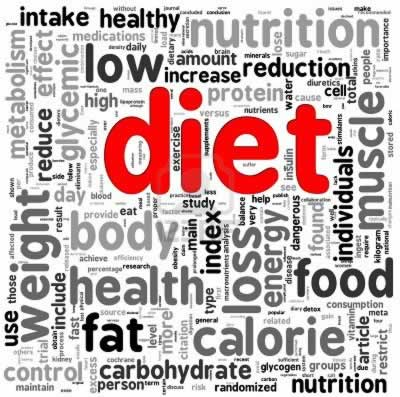 Miami Diet Plan - Dr. Richard Lipman M.D.