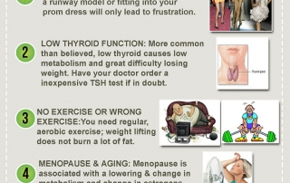 Infographic: Why Can't I Lose Weight?