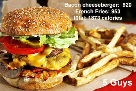 Fast Food Restaurant Eating