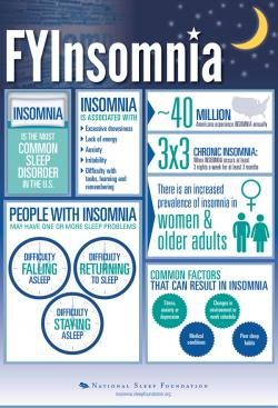 insomnia and weight gain