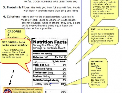 Hungry or Full?  Read Label