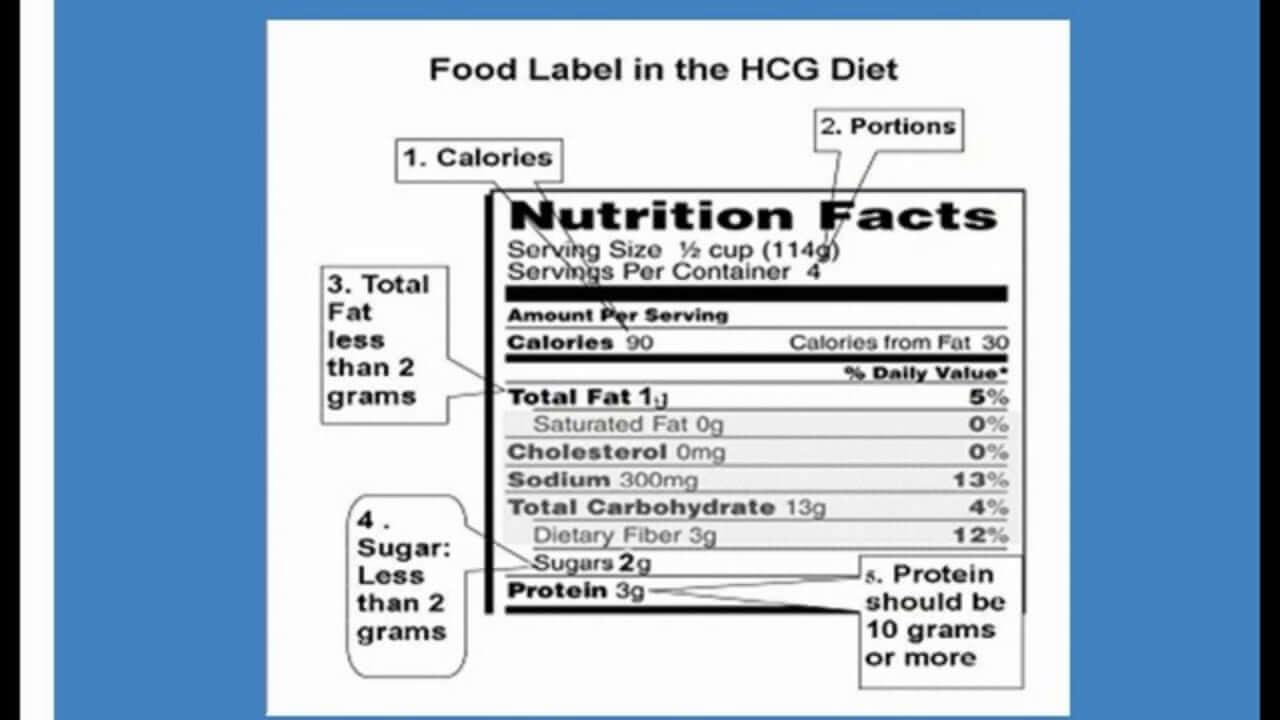 hcg 2 0 food list