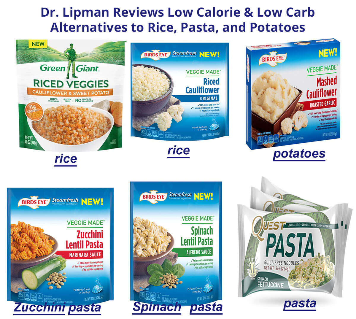 Low calorie, low carb replacement products
