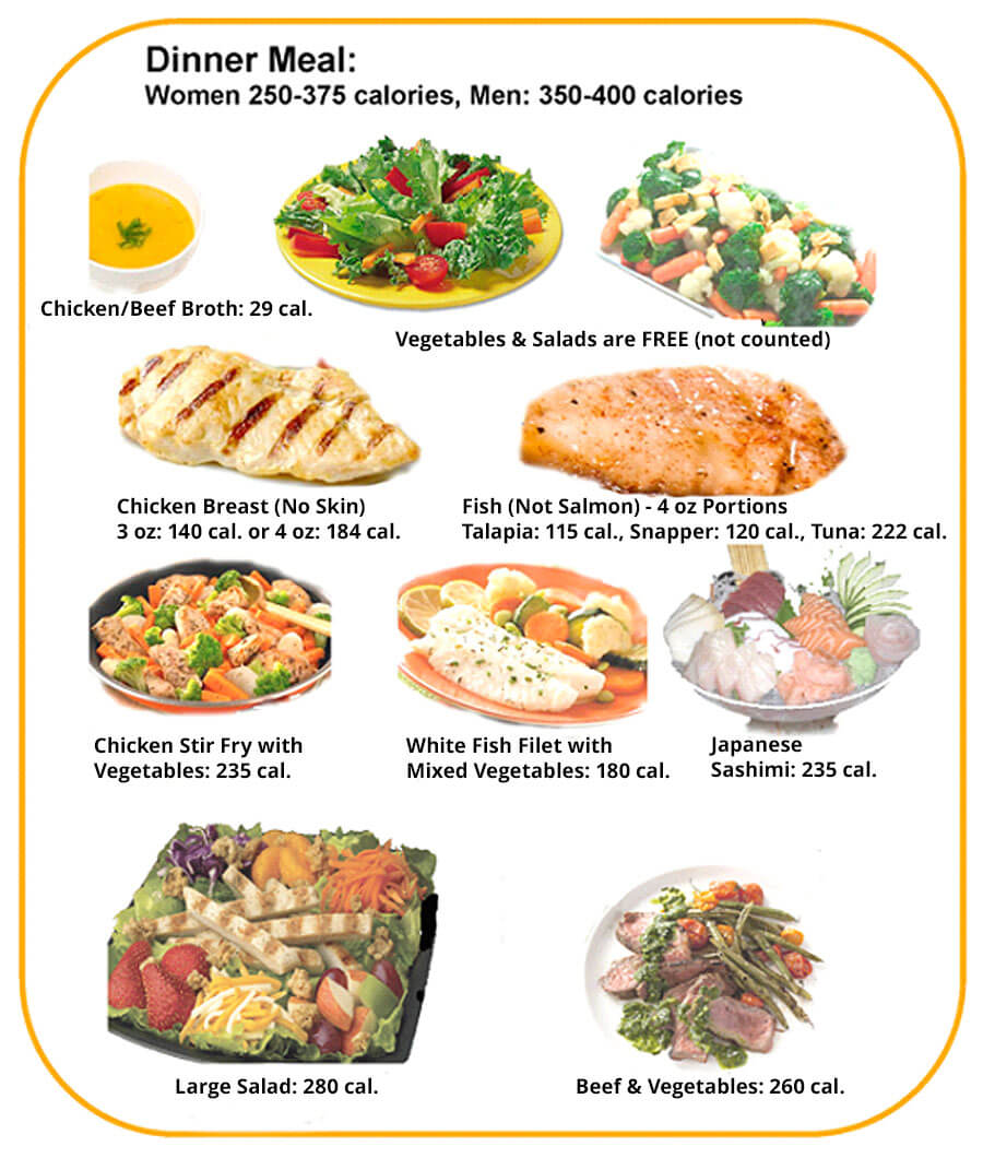Dinner Foods with Calories
