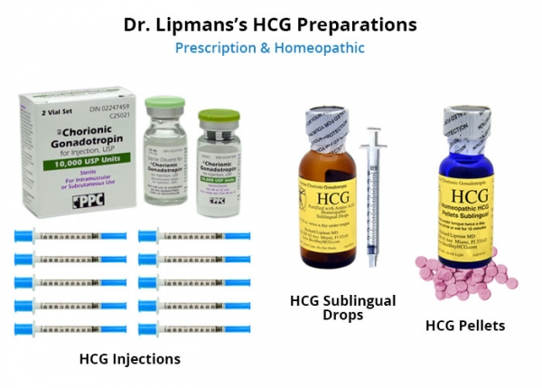 hcg diet and high blood pressure meds