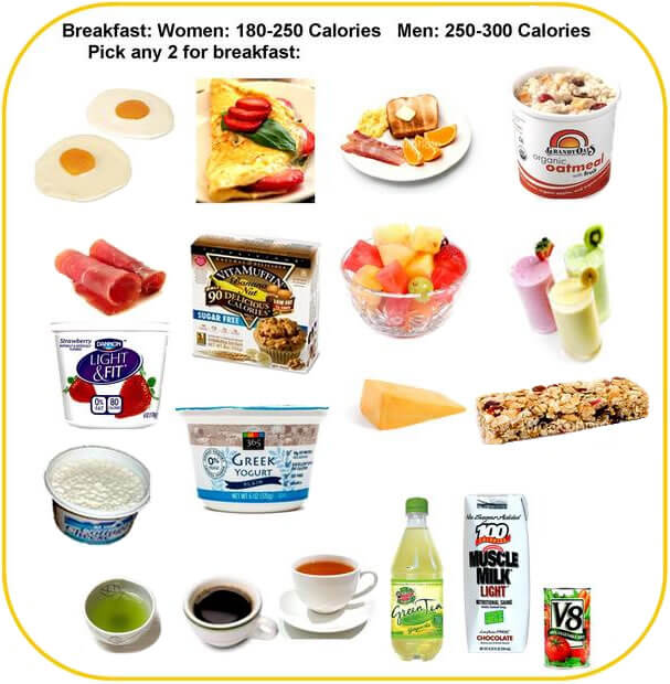 Fasting for Weight Loss: Breakfast Choices