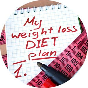 Customized Diet Plan