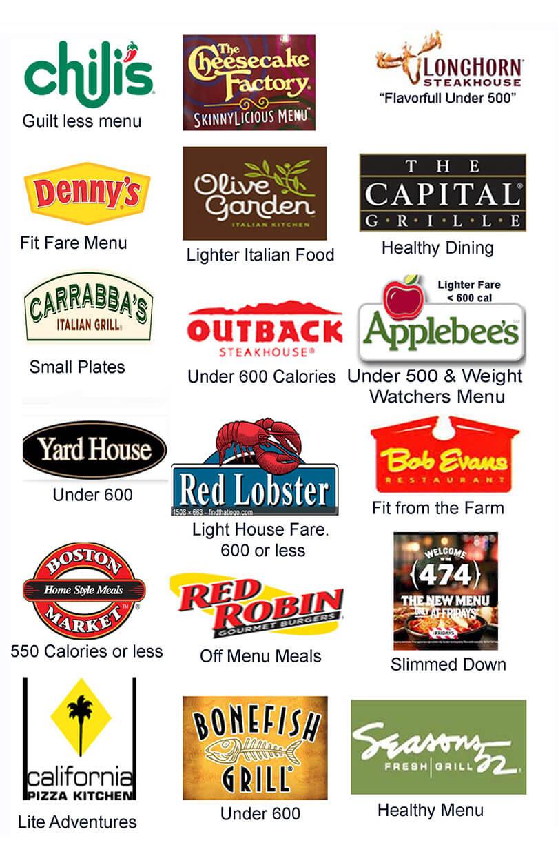 Miami Restaurants Healthy Food Choices